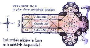 Le plan d'une cathédrale gothique