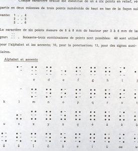 Illustration de l'alphabet braille