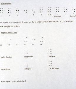 Illustration de la notation de la ponctuation en braille