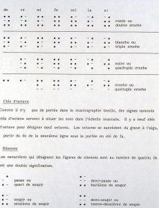 Illustration de la notation musicale en braille