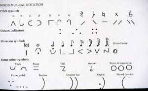 Représentation de la notation musicale Moon
