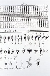 Représentation du système Riedenger